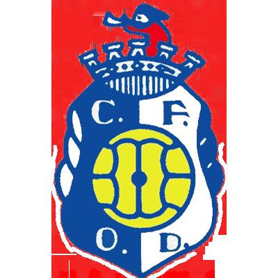 Oliveira Douro